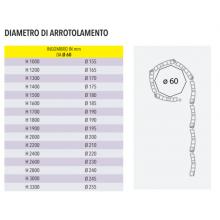 Tapparella Avvolgibile in Pvc mod. EUROPA