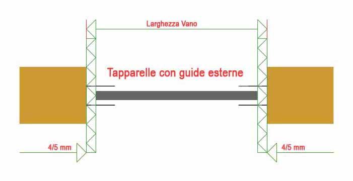 tapparella pvc con guide esterne e con misure